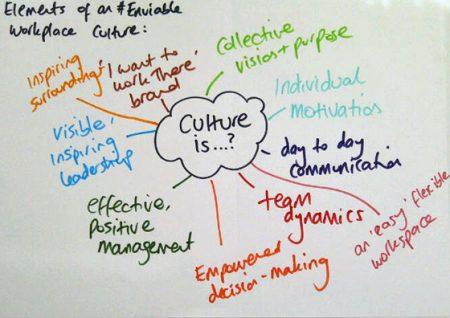 SmartTalent-Culture